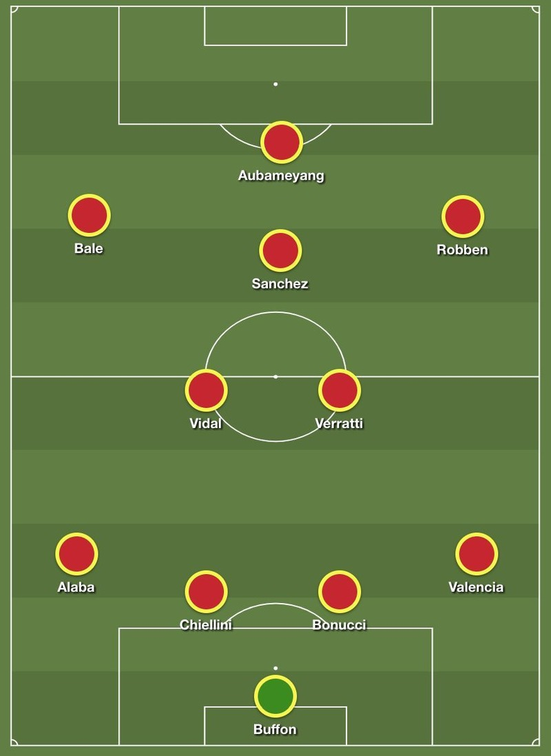 World Cup Missing XI