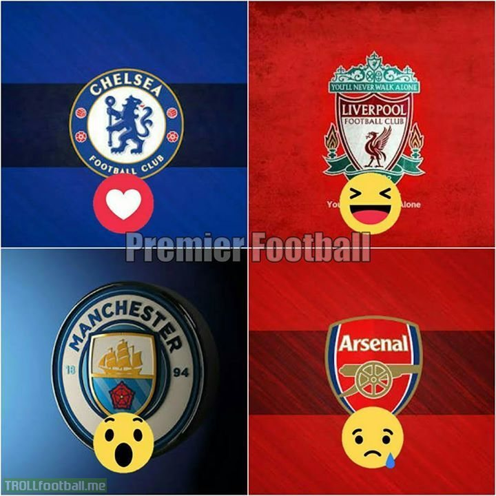 Who will win the Premier League title this season?