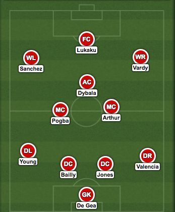 Potential Man united team 2