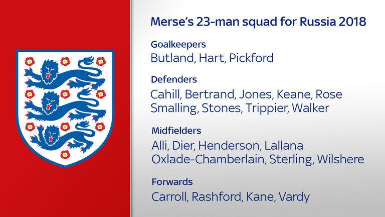 Merson squad