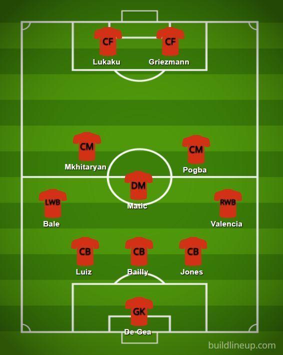 Man Utd 3-5-2
