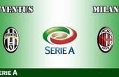 VIDEO Juventus vs Milan – Highlights -