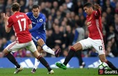 Premier League: Mourinho blames 'incredible defensive mistakes' for United loss