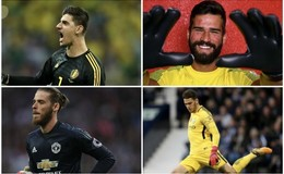 Where does Alisson rank among top PL goalkeepers?