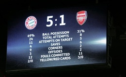 Arsenal defeat looks less embarrassing as Hamburger stuffing demotes Gunners to 6th on Bayern's list of 2016/17 victims
